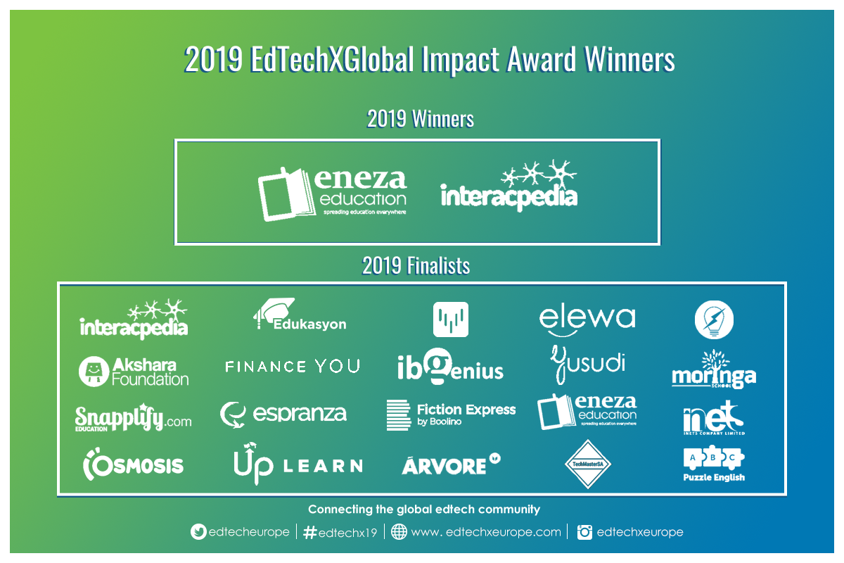 impact- Winners and 20 Finalists