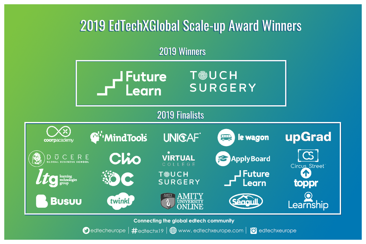 scaleup- Winners and 20 Finalists-1