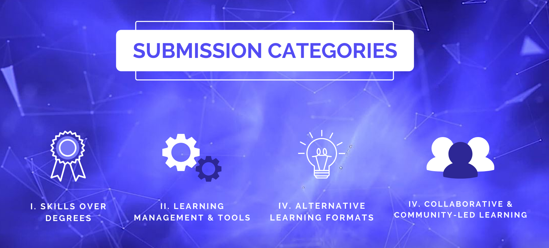 Submission Categories for 2021 EdTechX Challenge